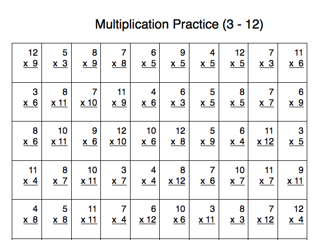 FREE Multiplication Practice Sheet For Numbers 3 - 12 {100 Problems ...