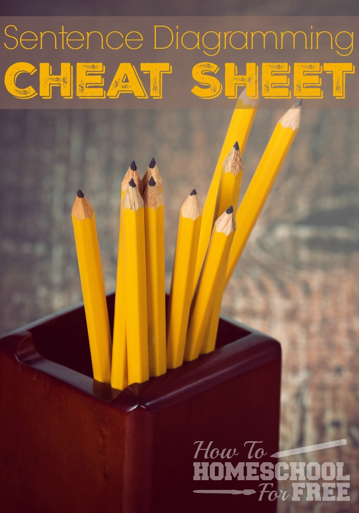 Check out this FREE Diagramming Sentences Cheat Sheet!